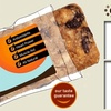 Element Bars Inc - Portland: $10 for $25 Worth of Custom Energy Bars from Element Bars, Inc.