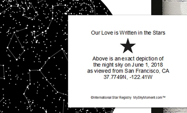 Custom Poster of the Night Sky - My Sky Moment | Groupon