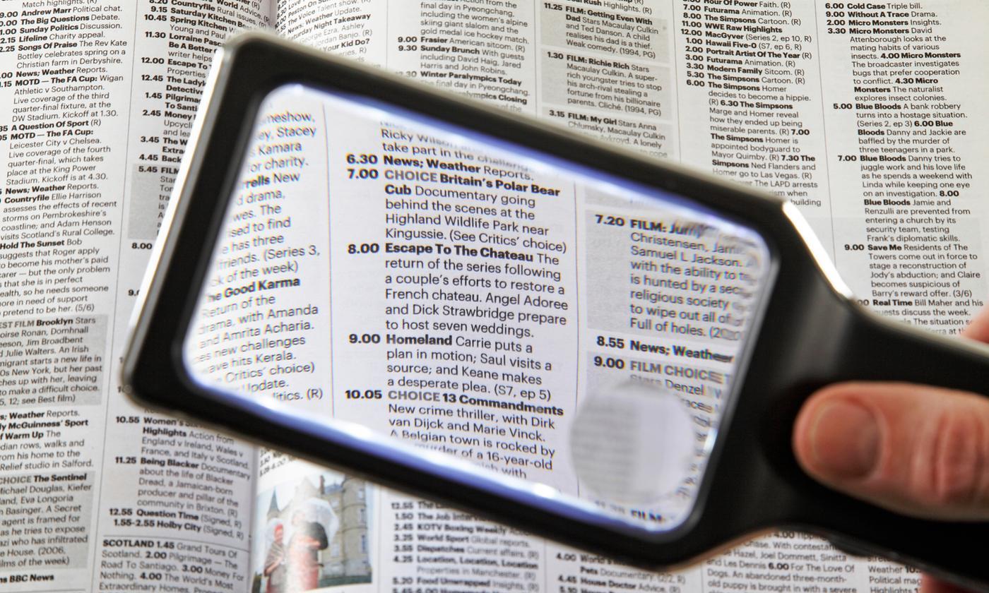 Illuminated Anti-Glare Magnifier