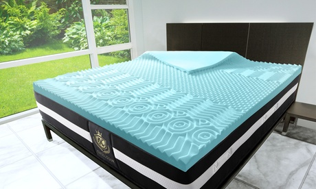 Surmatelas à mémoire de forme 7 zones de confort avec effet rafraîchissant de la marque Sampur