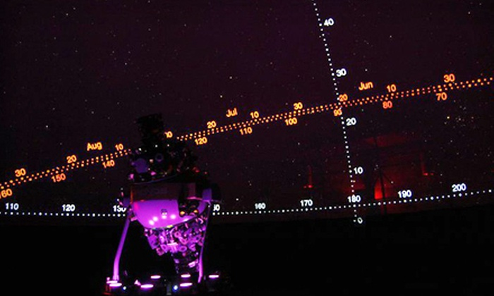 Kika Silva Pla Planetarium - Suburban Heights: Planetarium Show for Two or Four at the Kika Silva Pla Planetarium (Up to Half Off)
