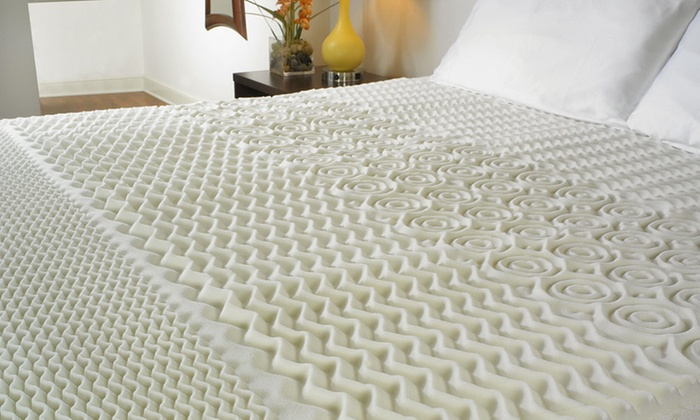 memory foam on friends spinecare lg hyderabad unique coir rubberised lifestyle home kurl therapeutic with ak share mattress