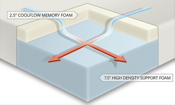 Up To 76 Off On Sleepwise Memory Foam Mattress Groupon