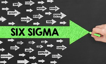 Six Sigma Course Bundle