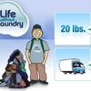 52% Off Laundry Service