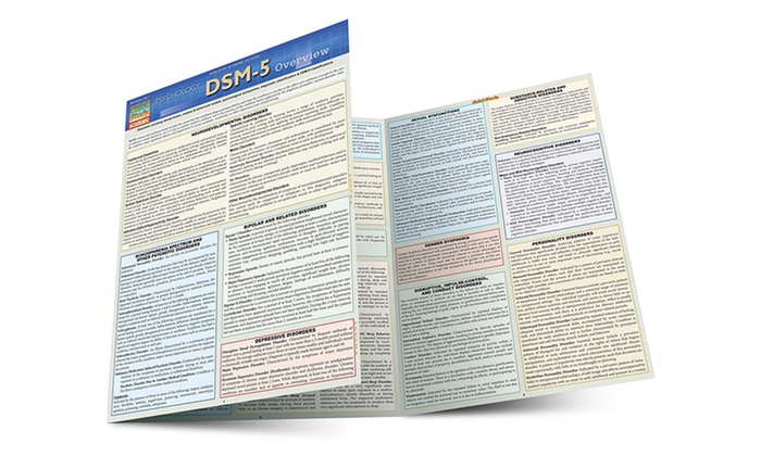 Psychology Cheat Sheet Bundle