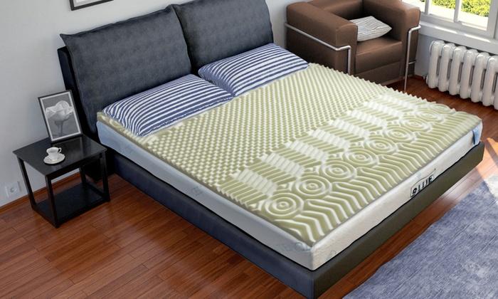 surmatelas avec effet de massage groupon. Black Bedroom Furniture Sets. Home Design Ideas