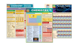 Laminated Chemistry or Biology Study Guide