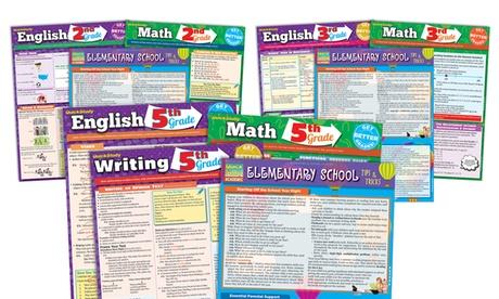 Laminated Study Guide Bundles for Grades 1-5 28da7630-1fad-11e7-b24b-00259069d868