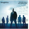 Daughtry: It's Not Over...The Hits So Far on CD