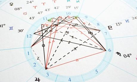 Astrologische Persönlichkeitsanalyse opt. mit Jahresprognose in der Naturheilpraxis Weigel