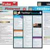Social Media Survival Laminated Cheat Sheets (5-Piece)