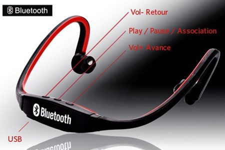 kit running brassard et casque bluetooth iphone ipod smartphone groupon shopping. Black Bedroom Furniture Sets. Home Design Ideas