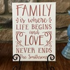 Up to 53% Off Personalized Canvas Family Wall Signs