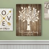 Up to 74% Off Custom Canvas  Family Wall Signs