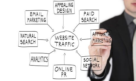 Advertising Services at The Brand Build (45% Off)
