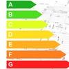 Certificazione energetica e Vime