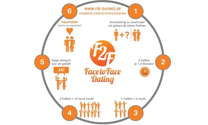 trabzon dating