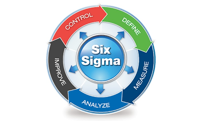 pepsico six sigma View jason edmiston's profile on linkedin, the world's largest professional community jason has 8 jobs listed on their profile see the complete profile on linkedin and discover jason's connections and jobs at similar companies.