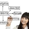 50% Off Website Design and Hosting Services