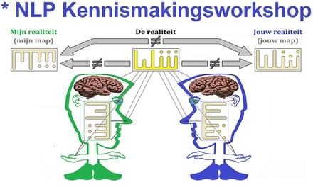 NLP kennismakingsWorkshop: 'Een unieke handleiding voor jouw brein' bij de Groeiacademie in Brugge of Rotselaar.
