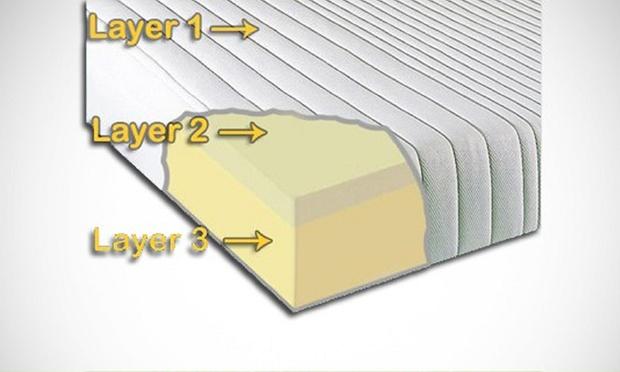 86 Off Memory Foam Mattress Groupon Goods