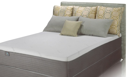 Twin, Double, Queen, or King Size Gel-Infused Foam Mattress at Ultramatic (80% Off)