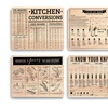 Know Your Kitchen Illustrated Wooden Cutting Boards