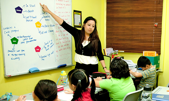 free creative writing class High school upperclassmen can develop their non-fiction, fiction and poetry writing skills in our tuition free, online creative writing class.