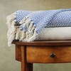 Cotton Throw (2-Pack)