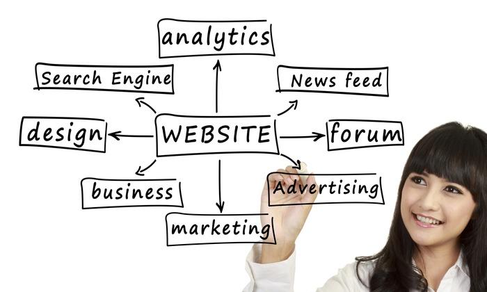 Blacknboard - Framingham: Website Design and Hosting Services at Blacknboard (45% Off)