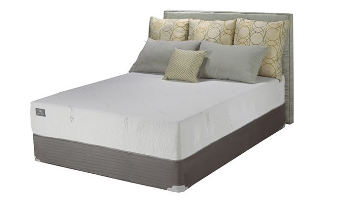 Ultramatic Canada Corporation - Toronto: Twin, Double, Queen, or King Size Gel-Infused Foam Mattress at Ultramatic (80% Off)