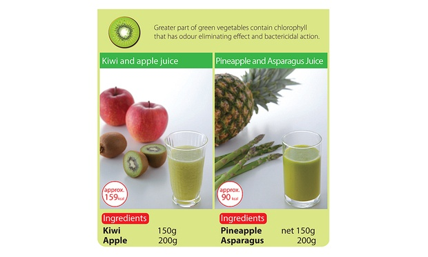 Kenwood Slow Juicer Recipes : SHARP