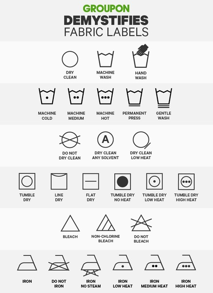What Do The Wash Instructions Symbols Mean