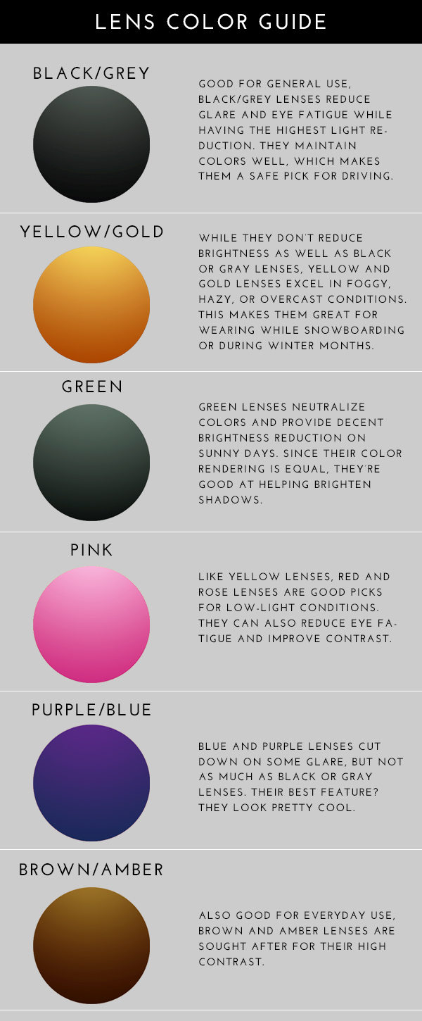 Sunglasses Buying Guide Lens Colors