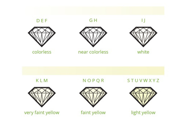 Diamond Color illustration