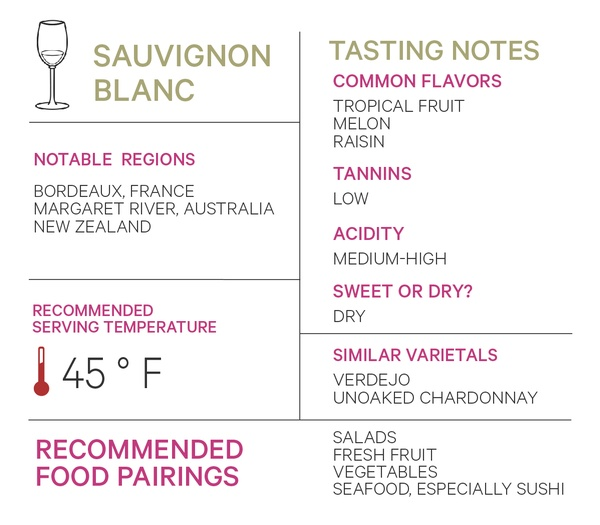sauvignon blanc notable regions tasting notes serving temperature varietals food pairings