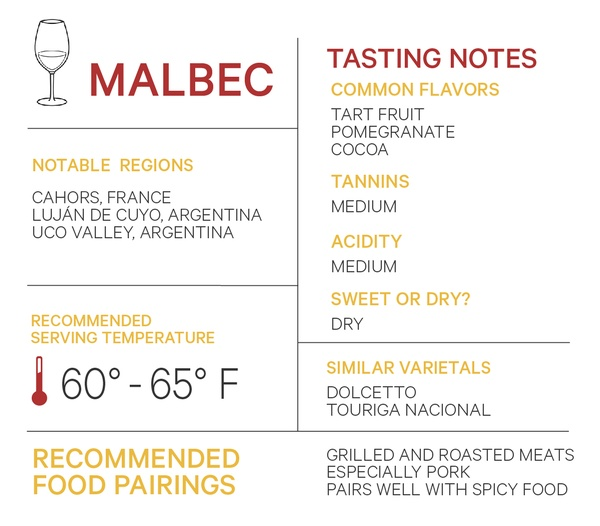 Malbec notable regions tasting notes serving temperature varietals food pairings