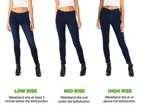 Women's pants rise infographic