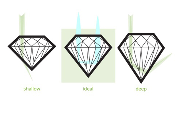 Diamond cut illustration