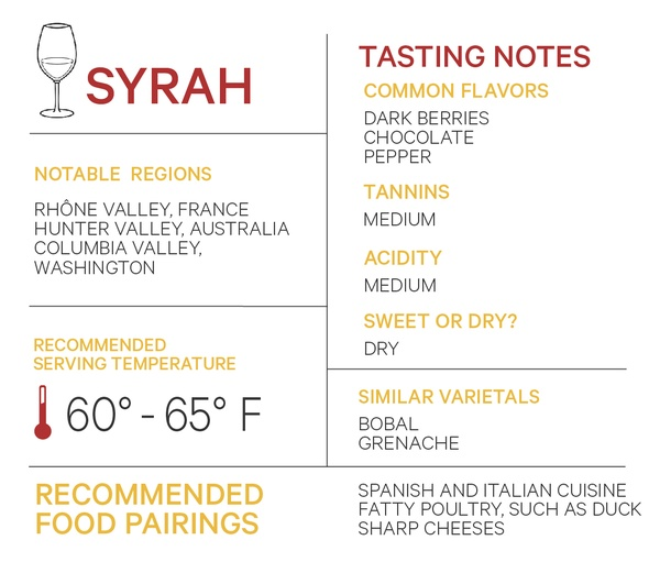 Syrah shiraz notable regions tasting notes serving temperature varietals food pairings