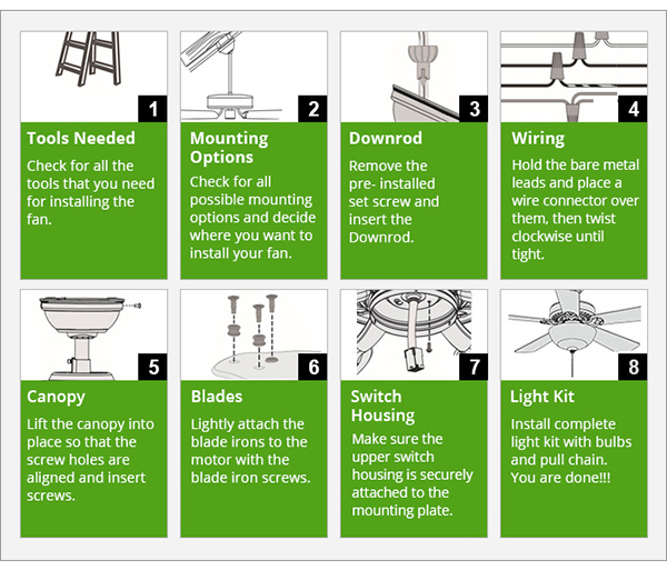 ceiling fan installation table