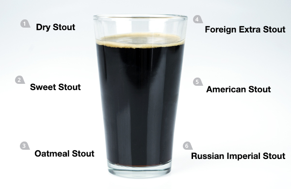 cellar-beer_stout_text_600c390