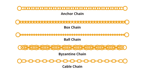 types of metal chains  1  png