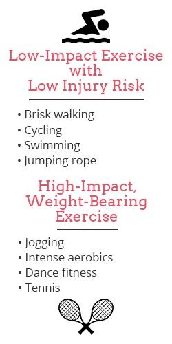 aerobics exampels