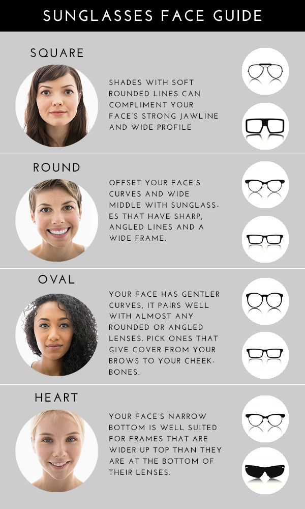 Sunglasses Buying Guide Face Shapes