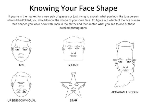 face-shape-600c431