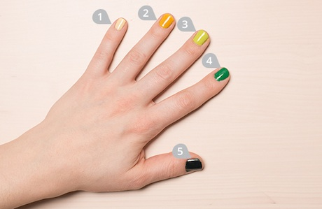 Five Yellow and Green Nail Polishes That Don't Look Like Fungus