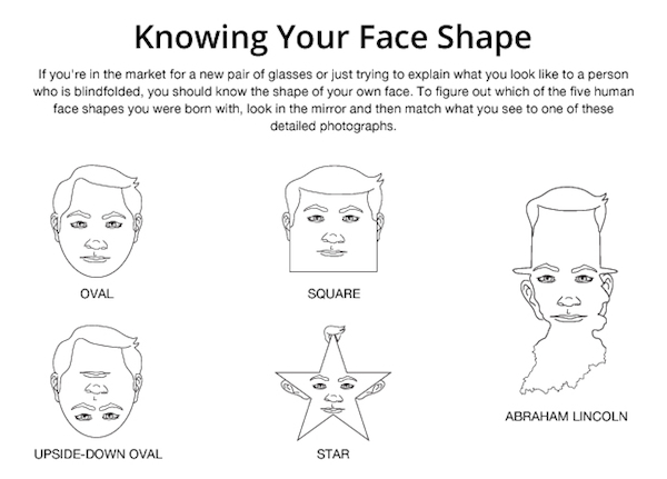 Face Shapes: Find Yours!