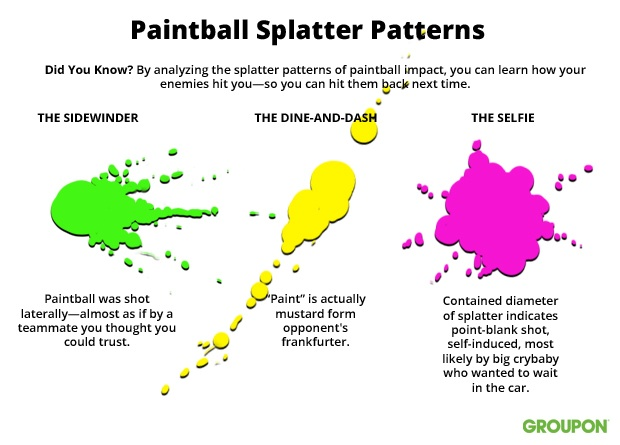 paintball-splatter-patterns-what-they-mean_620c445